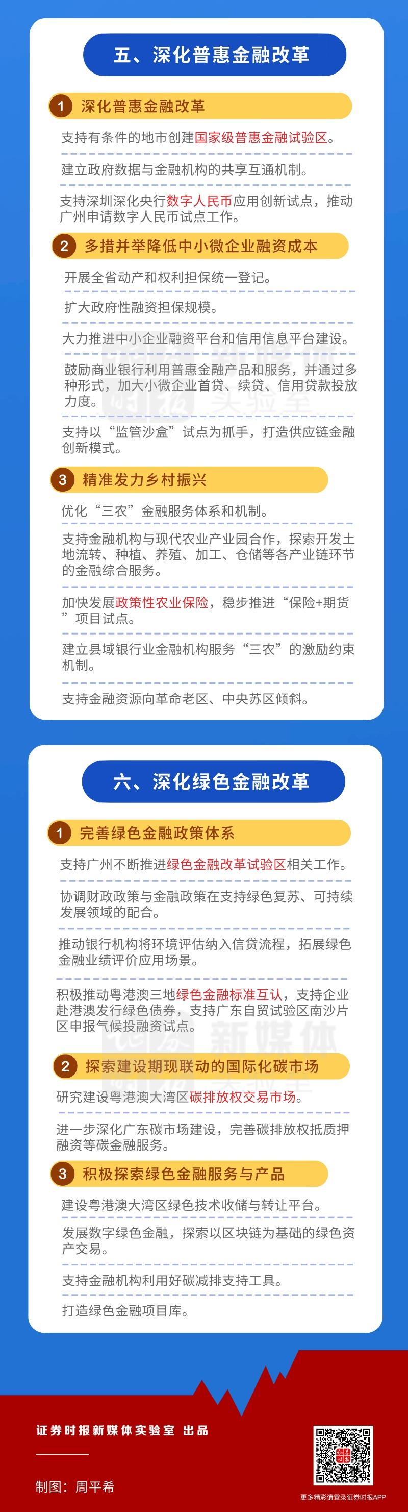 一图看懂广东深入推进资本要素市场化配置改革行动方案