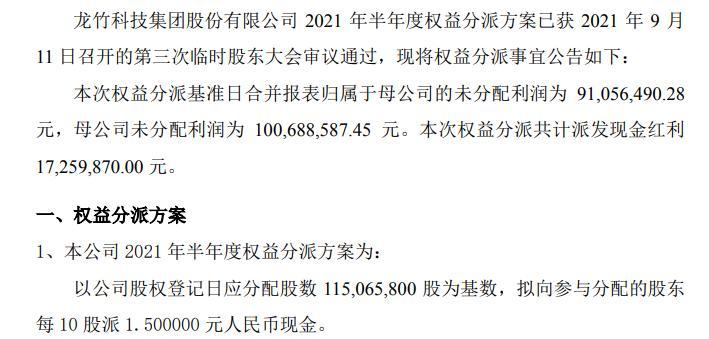 龙竹科技2021年上半年权益分派实施每10股派现1.5元