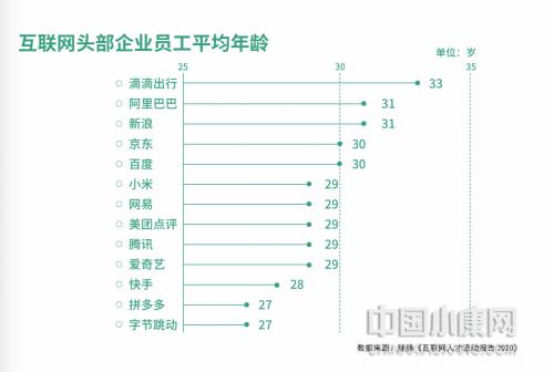 中年人再就业调查:限制就业年龄的是哪些行业?