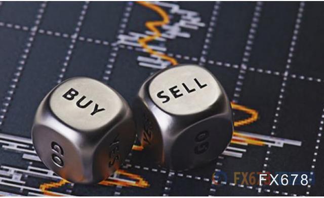 9月23日外汇交易提醒:美联储暗示或很快开始减码,美元走高,关注多国央行决议