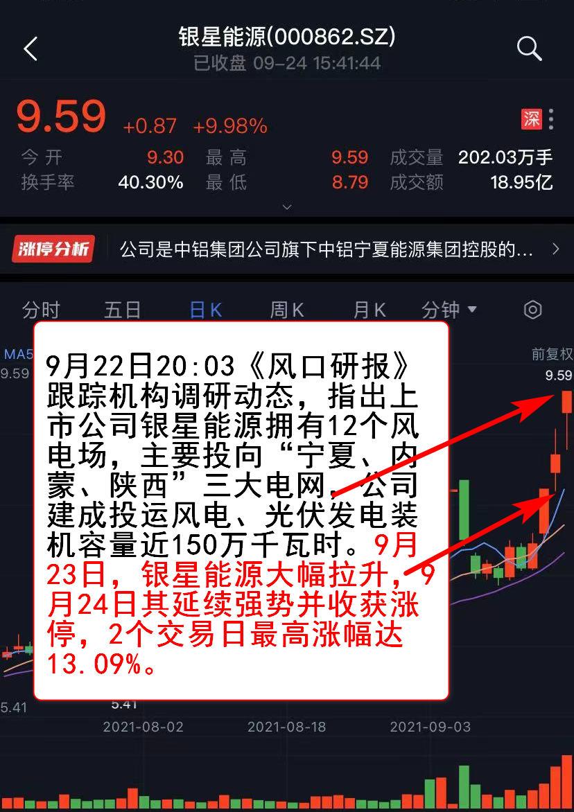 【VIP机会日报】A股三大指数走势分化!大消费回归 绿色电力成节后风口