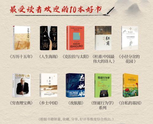 """""""多多读书月""""第二季收官:《乡土中国》等最受读者欢迎"""