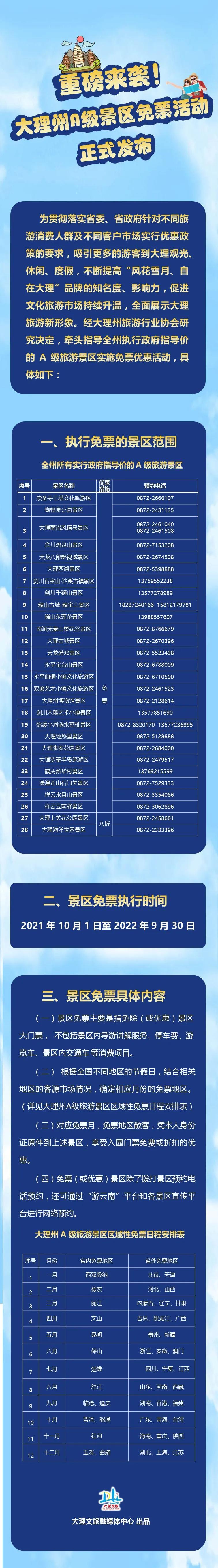 好消息!云南大理A级景区10月起分时免票,为期一年