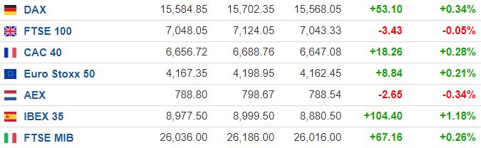 美股盘前:国会肥皂剧重回焦点 美债收益率走高施压期指