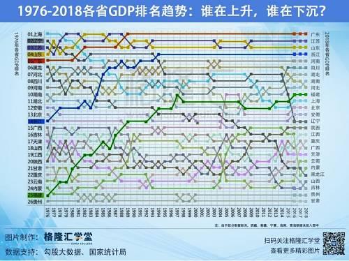 1978年经济总量是多少_第一套人民币是多少年
