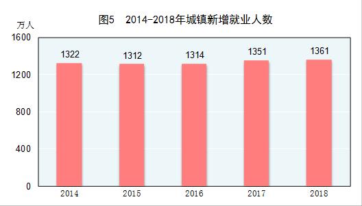 人均gdp2018_世界人均gdp排名