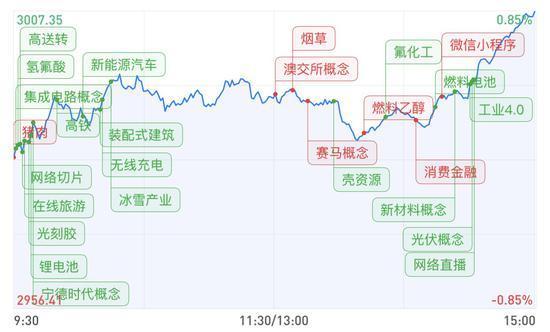 龙虎榜全解析:五大游资围猎南京证券 爆买3.35亿