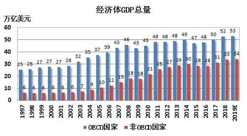 中国经济总量几年变化情况_中国近几年变化图片