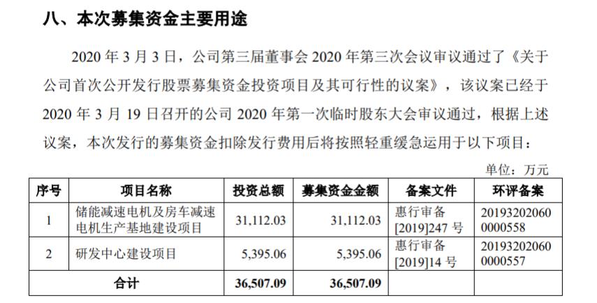 江南奕帆创业板发行上市获受理:共有51项专利主营业务毛利率