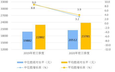 东京人均收入2021_2021东京奥运会