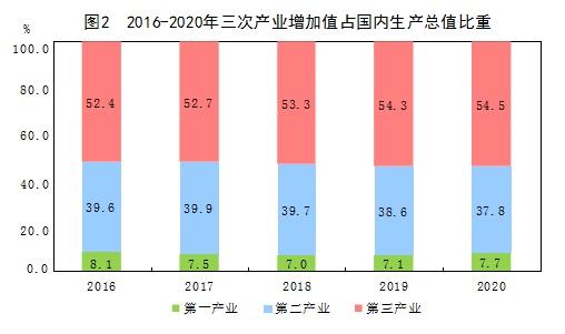 2020中国经济总量_2015中国年经济总量